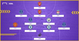Premier League TOTW 14
