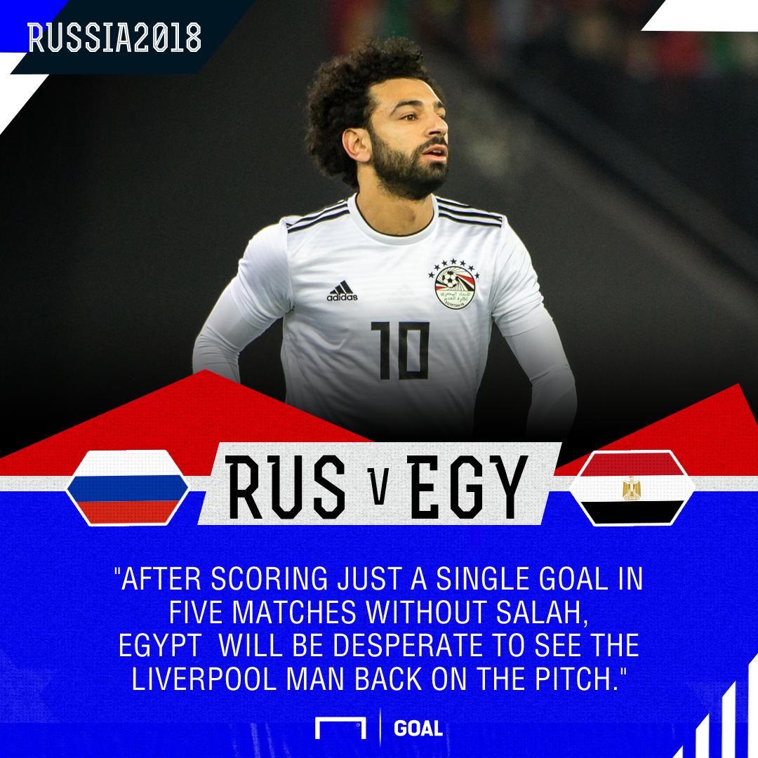 Russia Egypt graphic