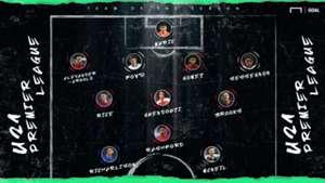 U21 Premier League Team of the Season