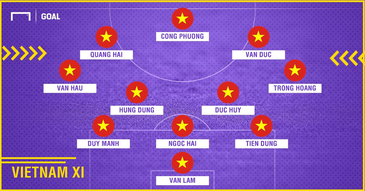 Vietnam XI vs Jordan