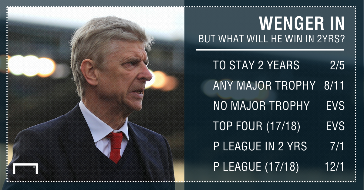 GFX STATS WENGER IN