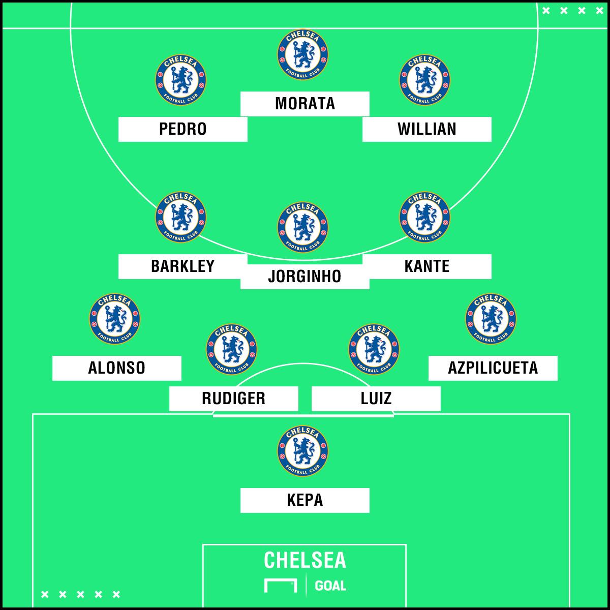 PS Chelsea