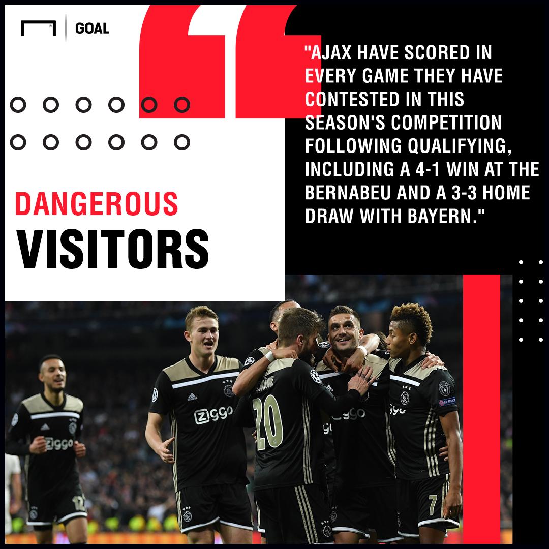 Juventus v Ajax Betting Preview 090419