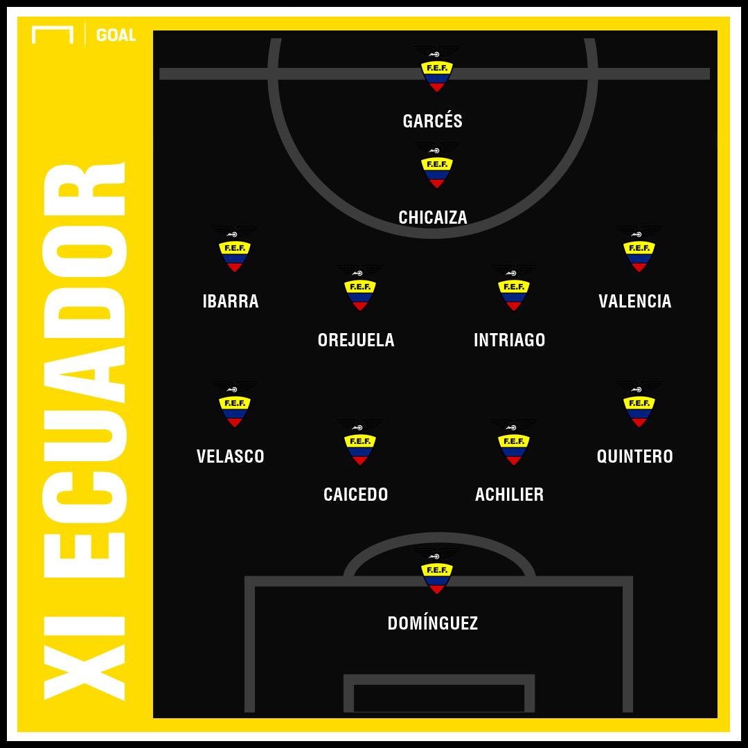 Ecuador PS