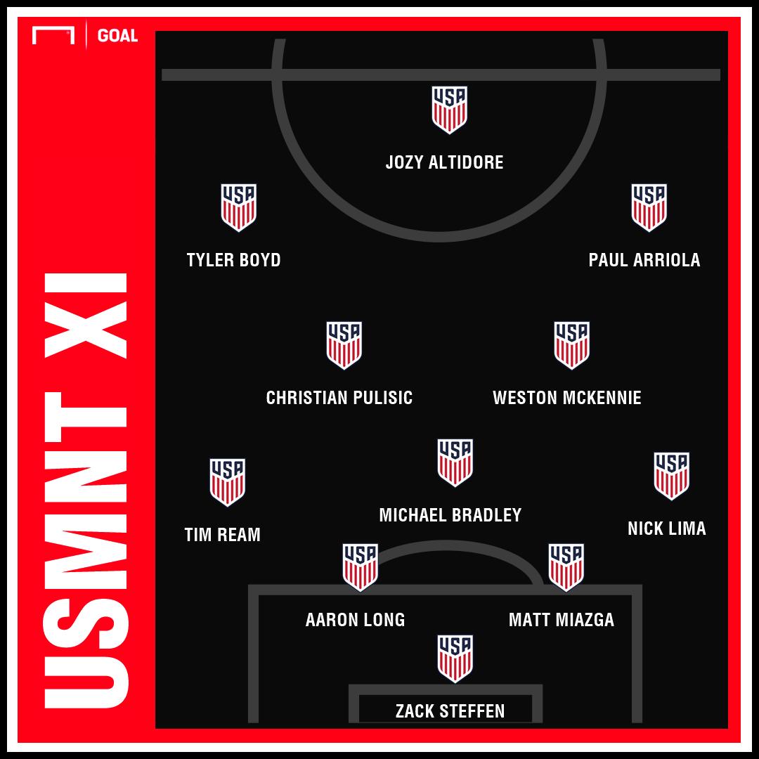 GFX USMNT Gold Cup XI