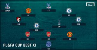 Best XI : ทีมยอดเยี่ยมฟุตบอลอังกฤษ 22-23 เม.ย.