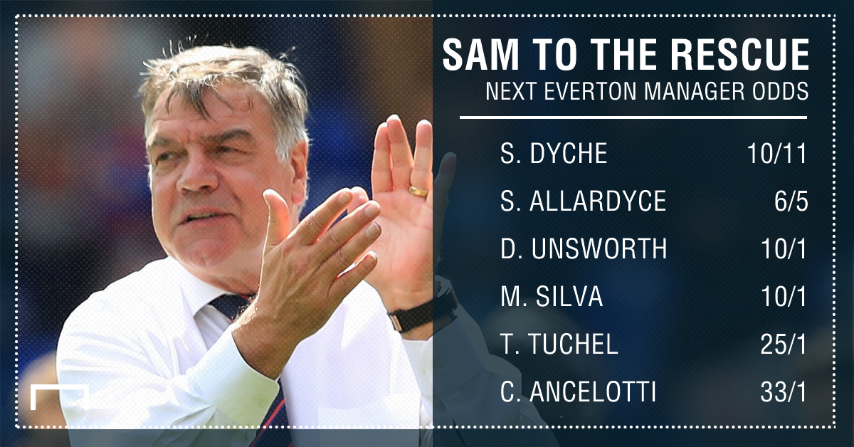 Everton manager odds graphic