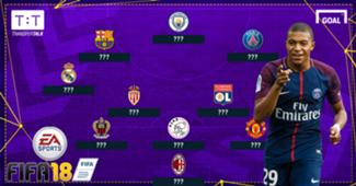 FIFA 18 Wonderkids XI