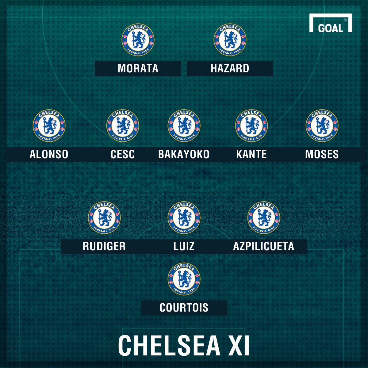 GFX Info Chelsea starting XI Morata 3-5-2