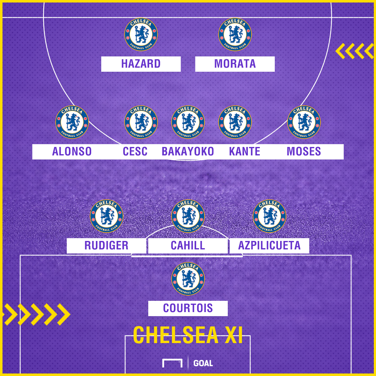 Chelsea XI v Leicester 130118