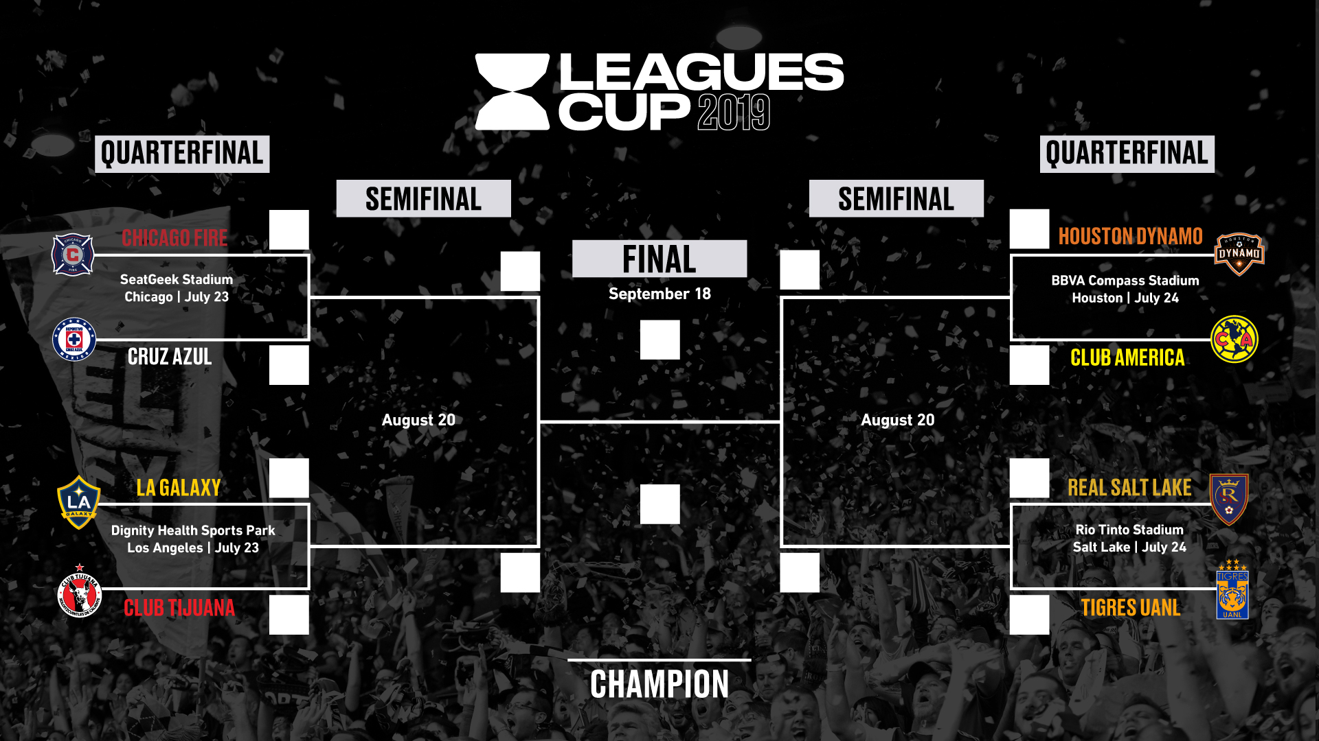 GFX Leagues Cup bracket