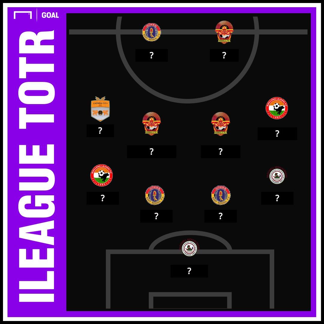 I-League TOTR1