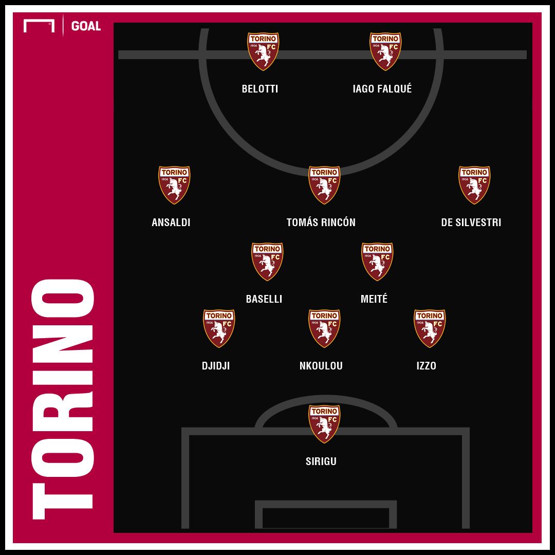 Torino X Juventus AO VIVO E DE GRAÇA! Assista Aqui Com