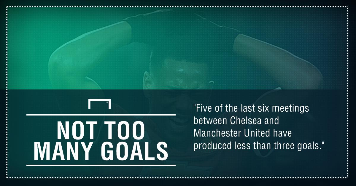 Chelsea Manchester United goals