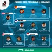 GFXID Pemain Asean J.League