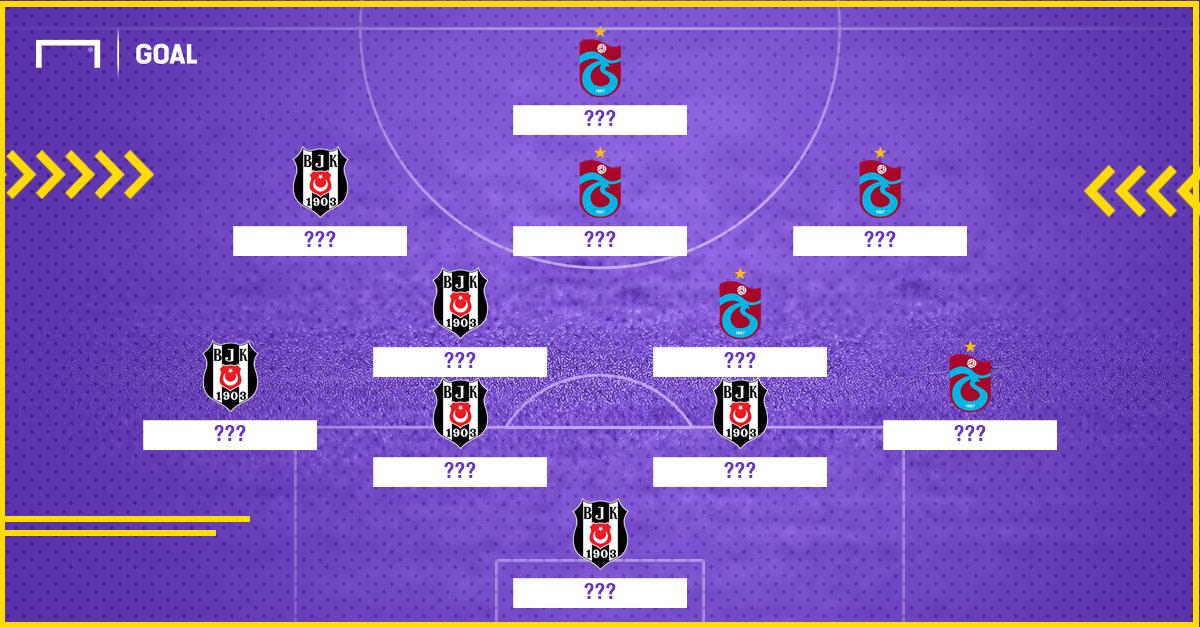 Trabzonspor Besiktas Combined XI