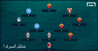 GFX AR Serie A Best XI 2016/17 unrevealed