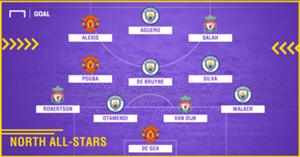 Premier League All-Star Team North