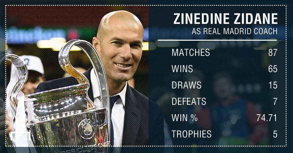 Zidane Real Madrid record graphic