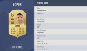 FIFA 19 13 Lopes
