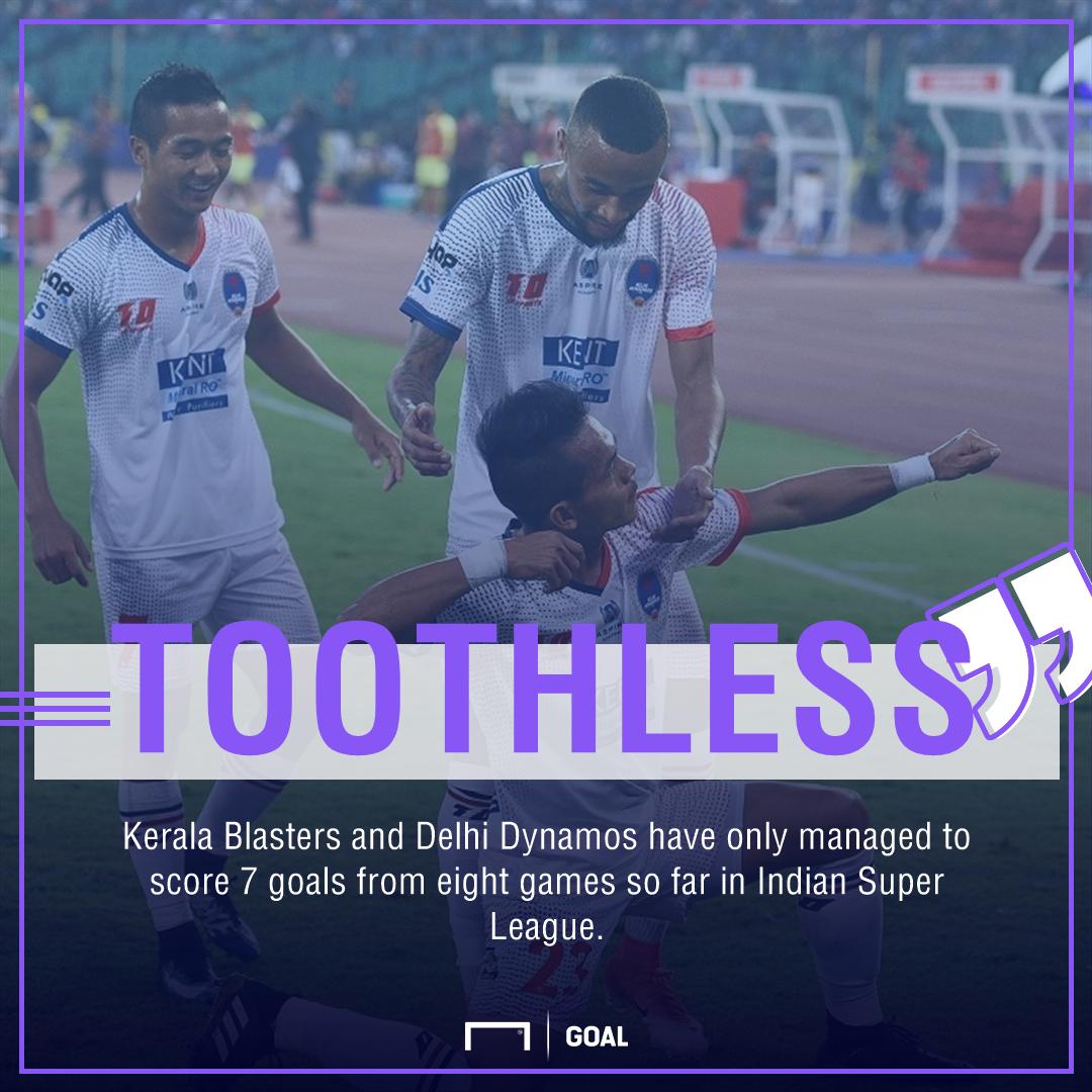 Delhi Dynamos Kerala Blasters