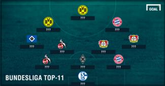 GFX Top-11 ohne Namen 34