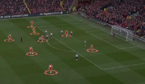 Liverpool Players Positions 1-1 vs Tottenham