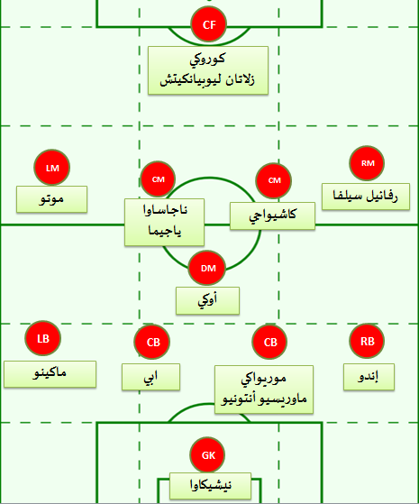 alhilal-urawa reds analysis 1
