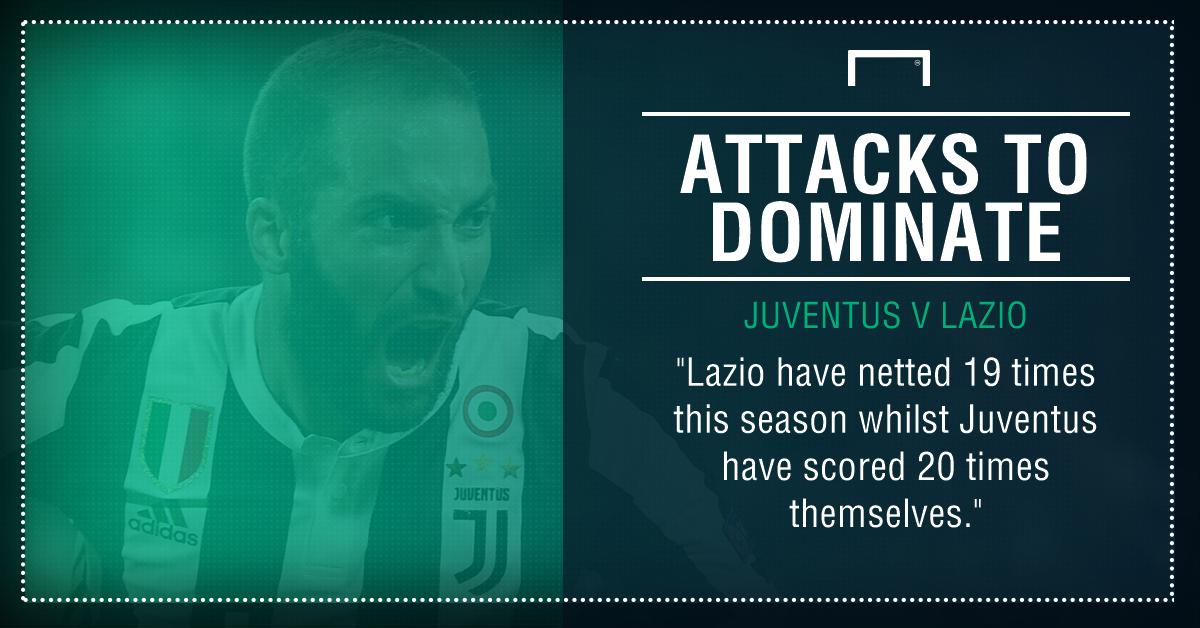 Juventus Lazio graphic