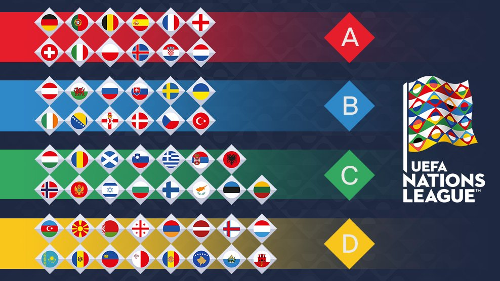 uefa nations league auslosung