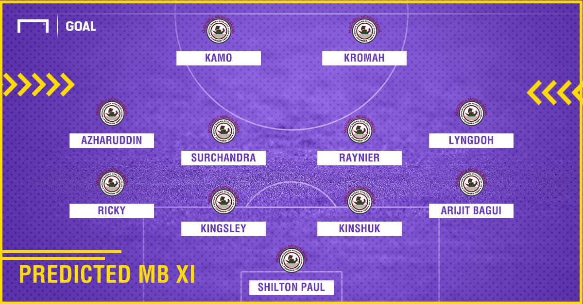 Mohun Bagan probable lineup