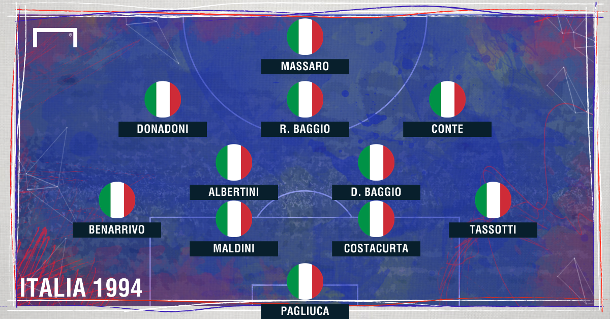 Italia Spagna USA 1994