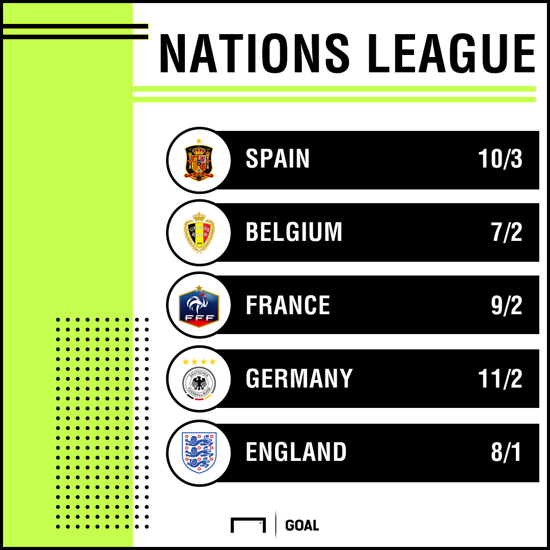 Nations League outright 0309 graphic