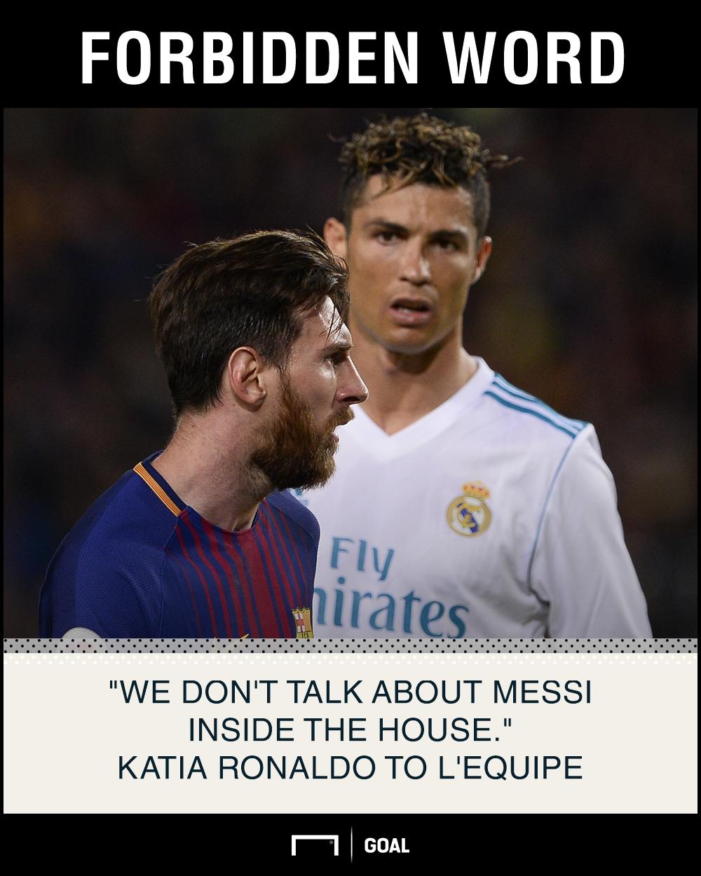 Cristiano Ronaldo Lionel Messi forbidden word