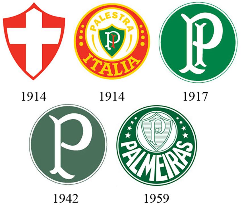 De Palestra Itália ao Palmeiras  a história por trás da  revolução ... 60c17fbfe57f8