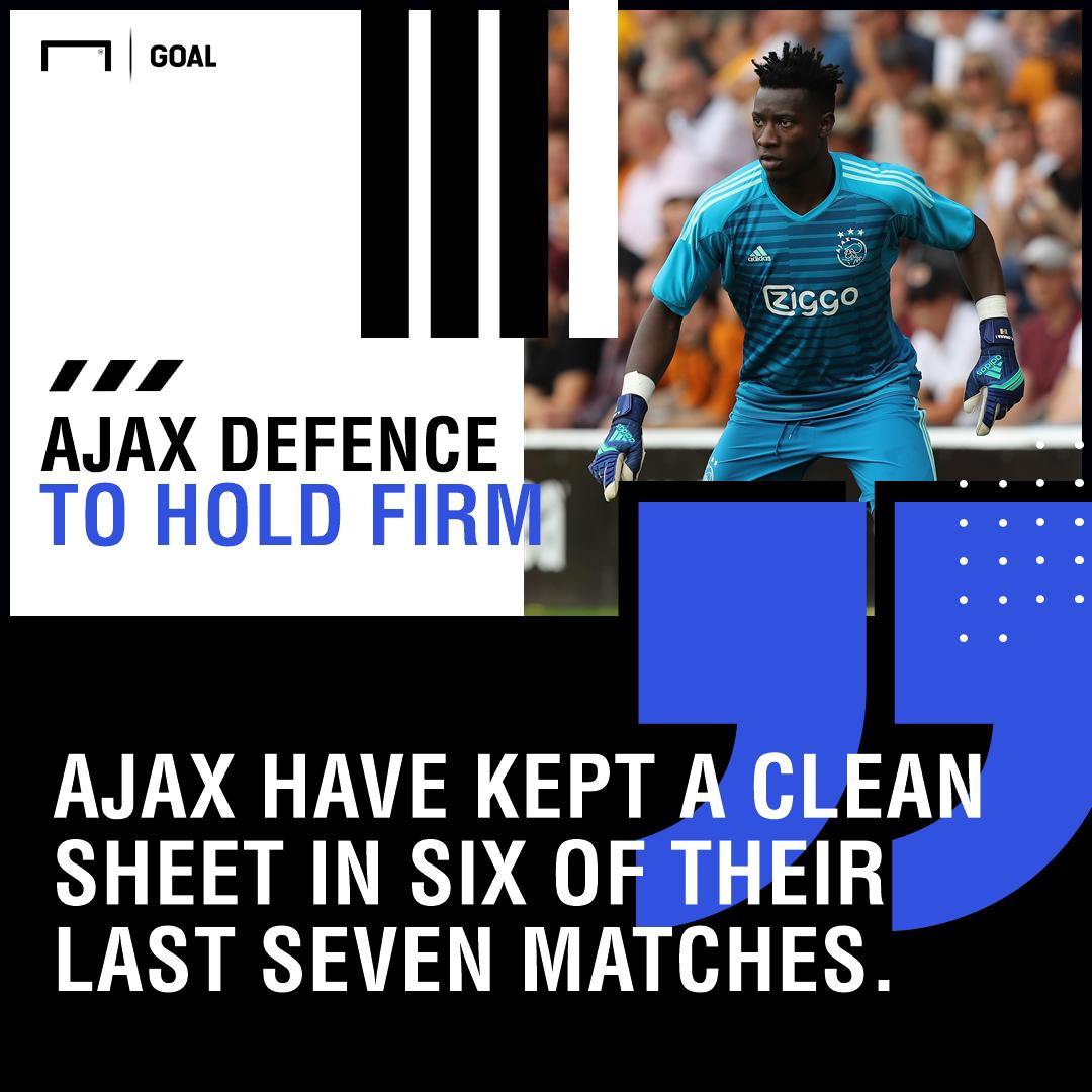 Ajax AEK Athens graphic