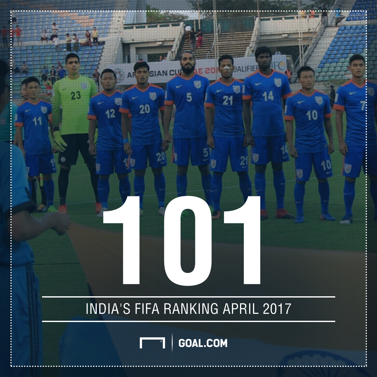 India FIFA Rankings April 2017