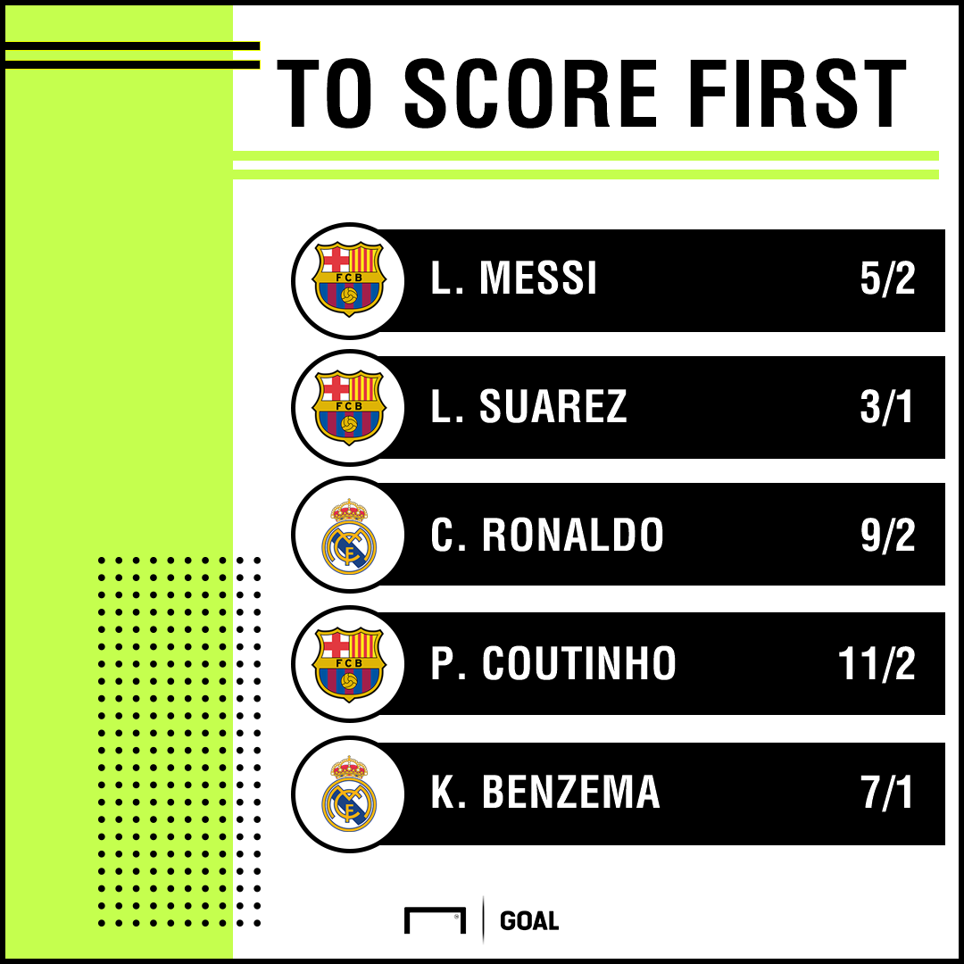 Barca Real Madrid scorers graphic