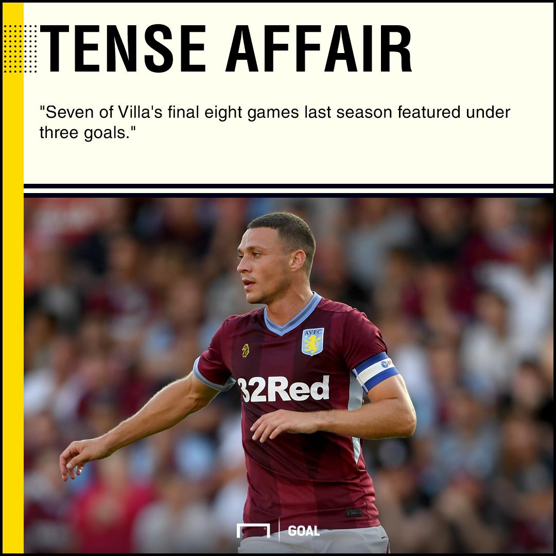 Hull Aston Villa graphic