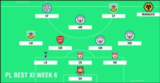 Best XI : ทีมยอดเยี่ยมพรีเมียร์ลีก 2018-2019 สัปดาห์ที่ 6