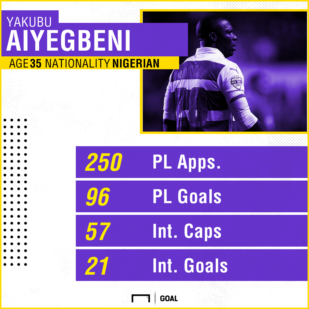 Aiyegbeni retires from professional football at 35