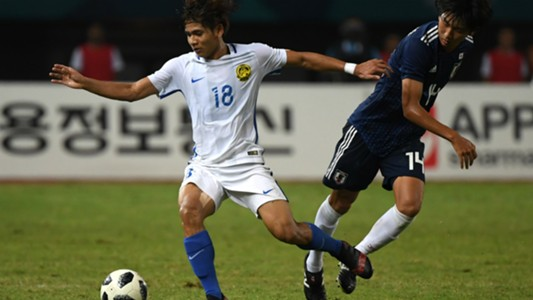 Akhyar Rashid, Malaysia U23