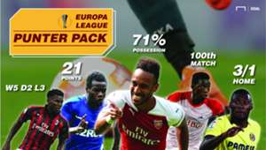Europa League Punter Pack