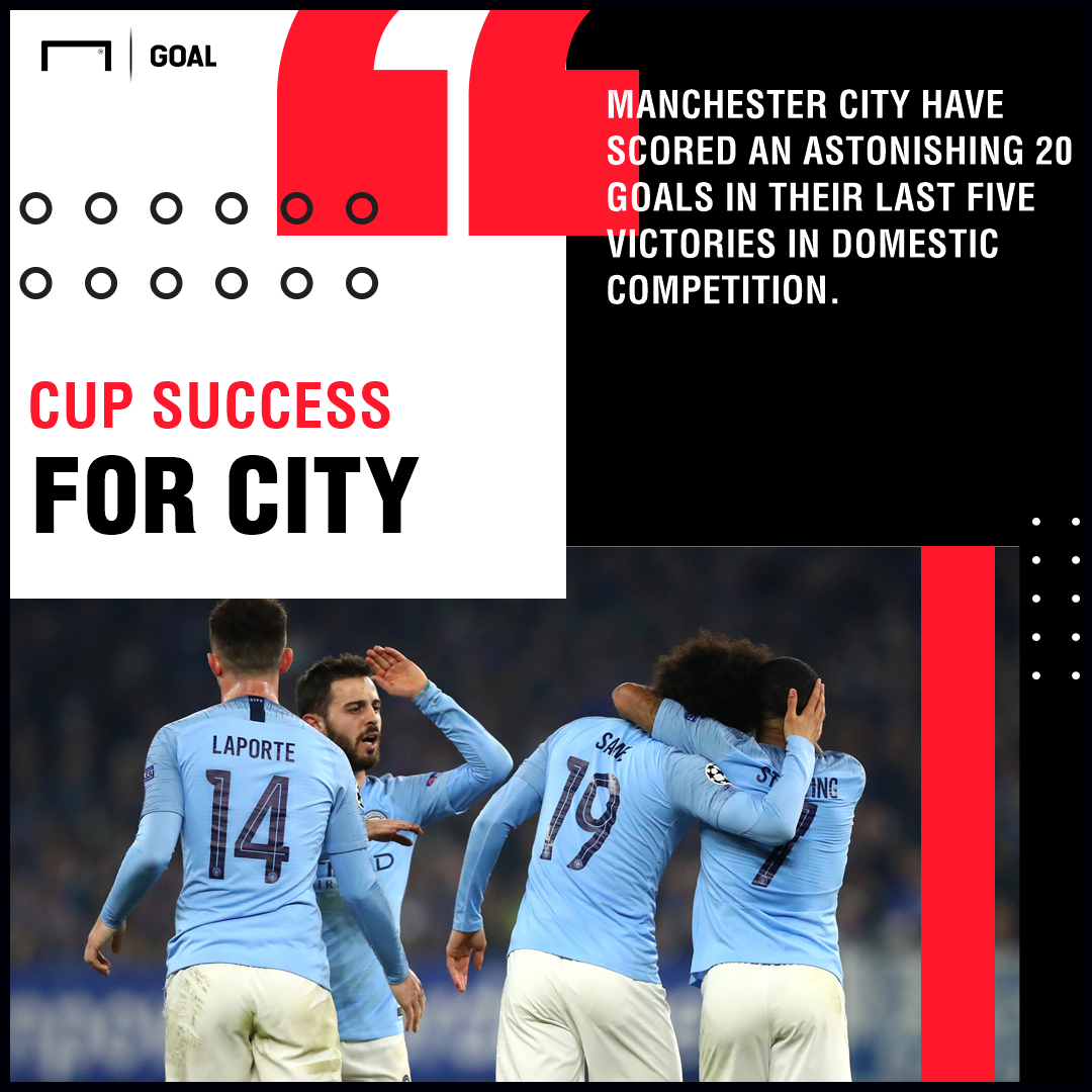 Manchester City Chelsea Carabao Cup graphic