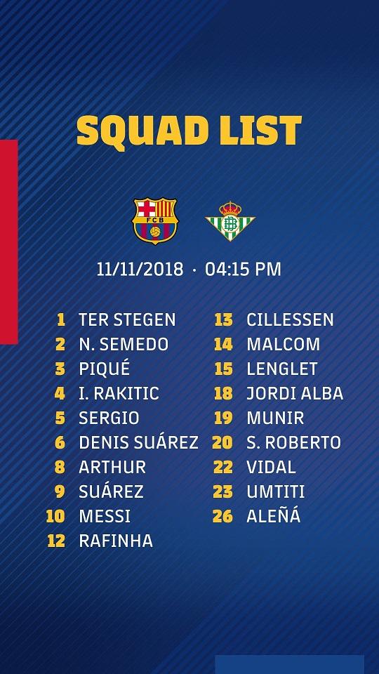 FC바르셀로나가 발표한 레알 베티스전 소집 명단. 사진=FC바르셀로나 공식 트위터