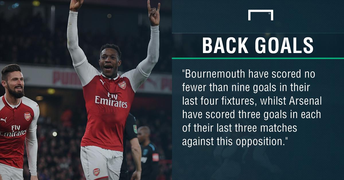 Bournemouth Arsenal graphic