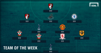 Premier League Team of the Week April 30 blank