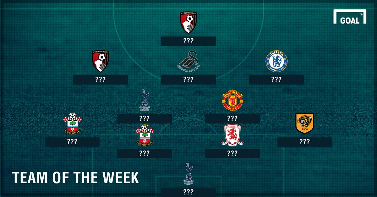 Premier League Team of the Week April 30 blank