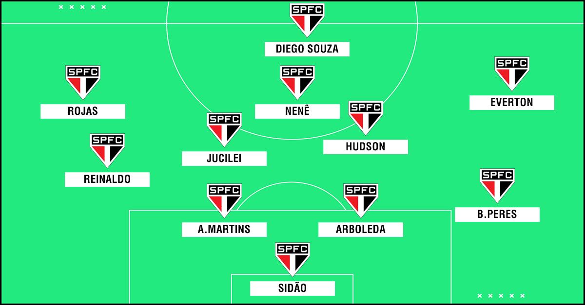 GFX São Paulo