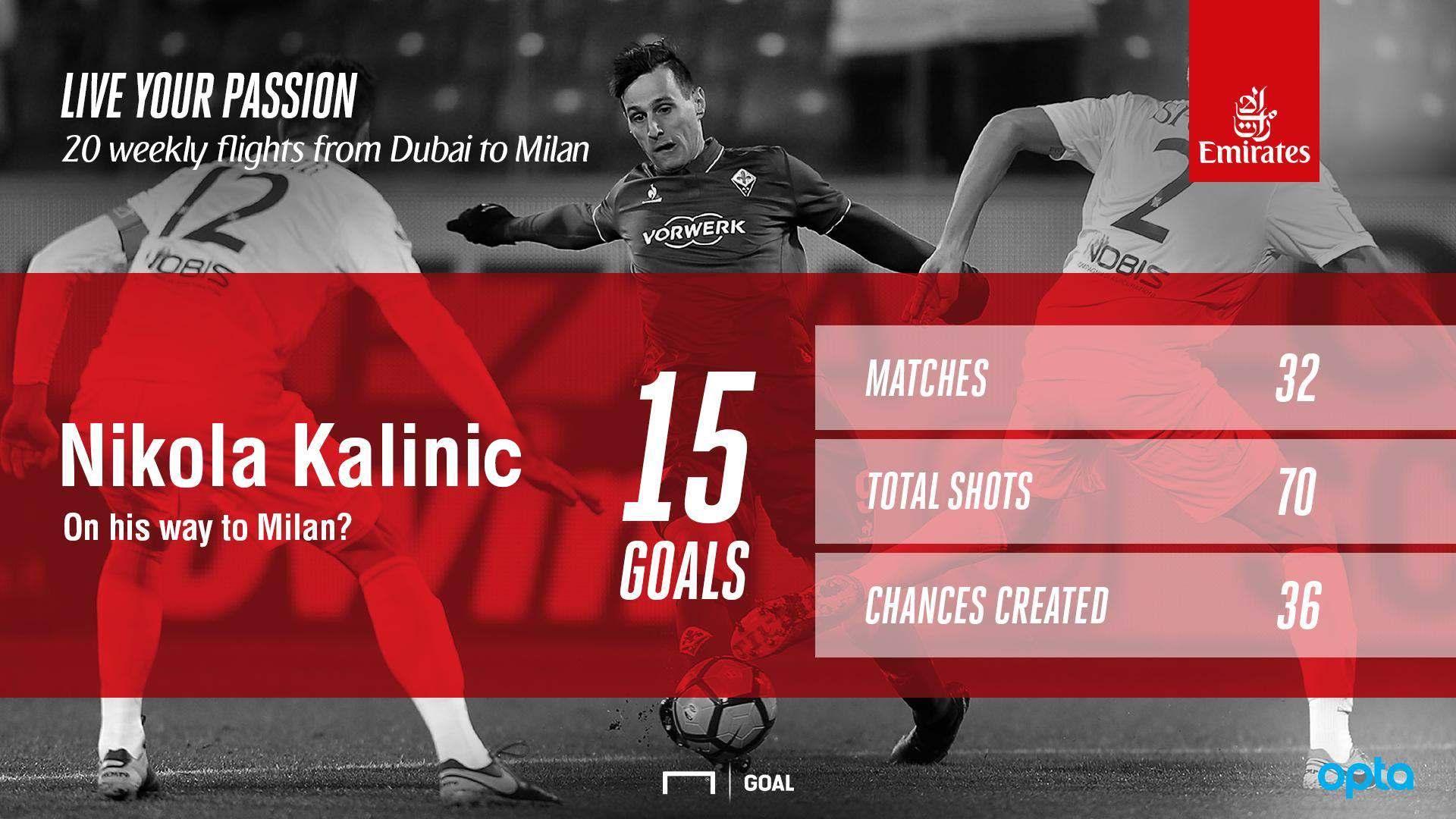 Kalinic